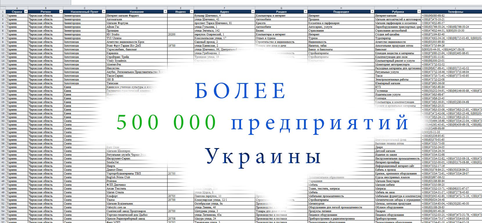 Крупная база компаний Украины! 500 000 компаний! Справочник предприятий Украины 2015