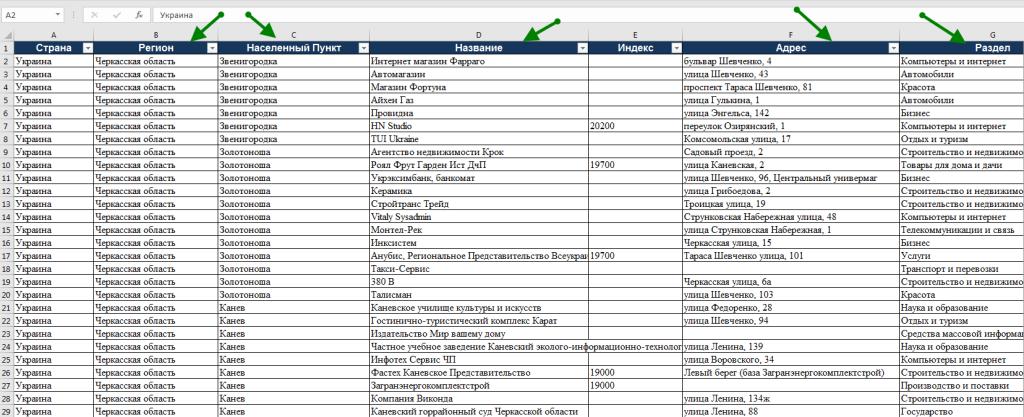 Крупная база компаний Украины!