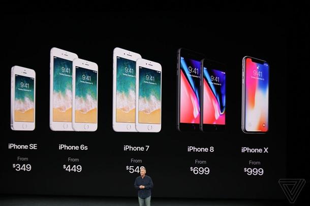 цена на iPhone