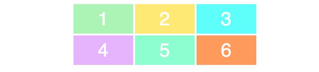 auto-fit Давайте вместо фиксированного количество столбцов, определим их автоматически, заменив 3 на auto-fit.