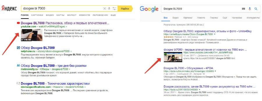 Как бесплатно получать трафик с Яндекс.Маркета