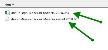 база компаний Украины за Май 2018 года
