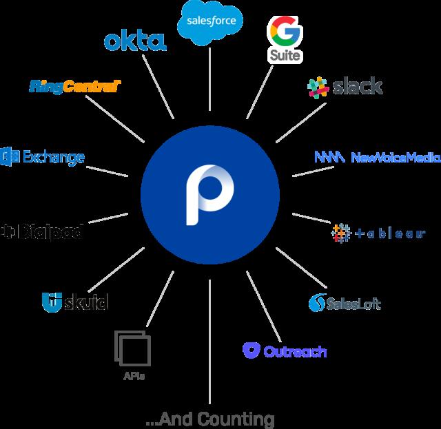 platform-diagram-integrations-640x623