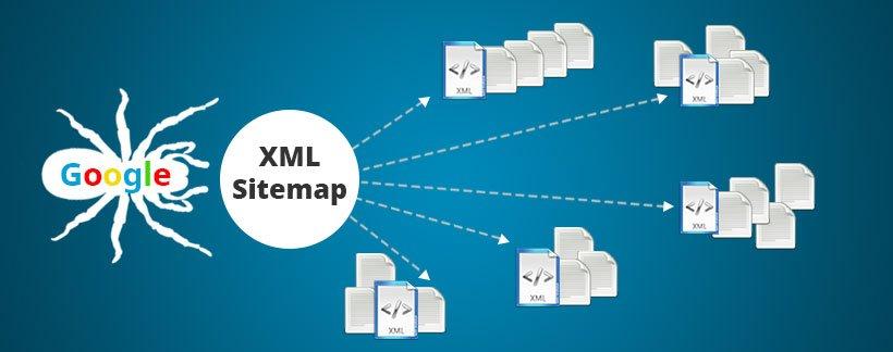 Google: размер файла Sitemap не влияет на сканирование