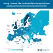 Самые дорогие стартапы Европы. Кто лидирует в Украине — инфографика