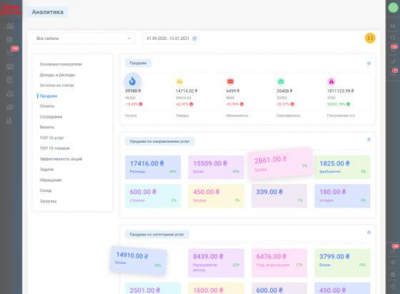 Стартап дня: платформа автоматизации для медицинского и бьюти-бизнеса CleverBOX:CRM
