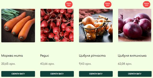 Украинский сервис доставки овощей OVO привлек $150 000 инвестиций